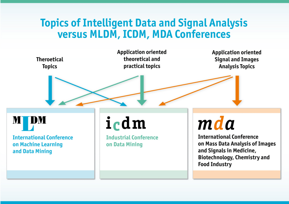 Figure 1: Topics of Intelligent Data